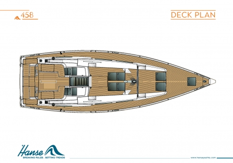 Deck Layout