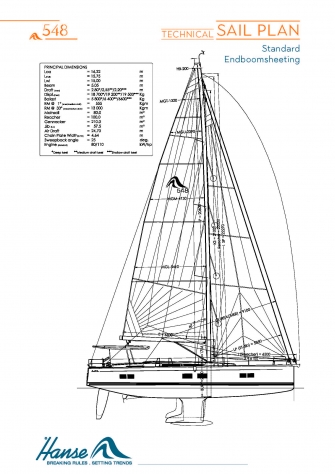 Technical Sail Plan